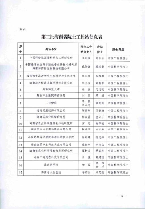 喜报:我校获批海南省院士工作站(数学)