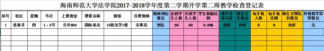 法学院2017-2018学年度第二学期教学检查表(第一周)3月8日