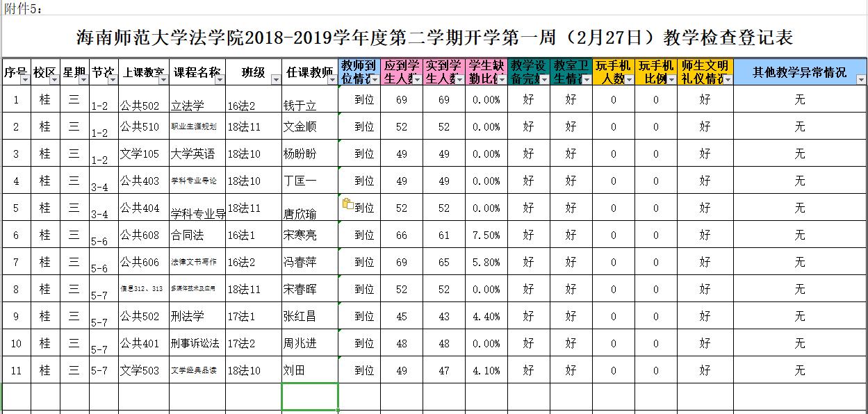 法学院2018-2019学年度第二学期开学第一周(2月27日)教学检查登记表