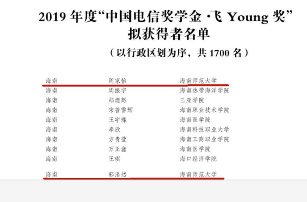 """我校師生獲得2019年度""""中國電信獎學金"""""""