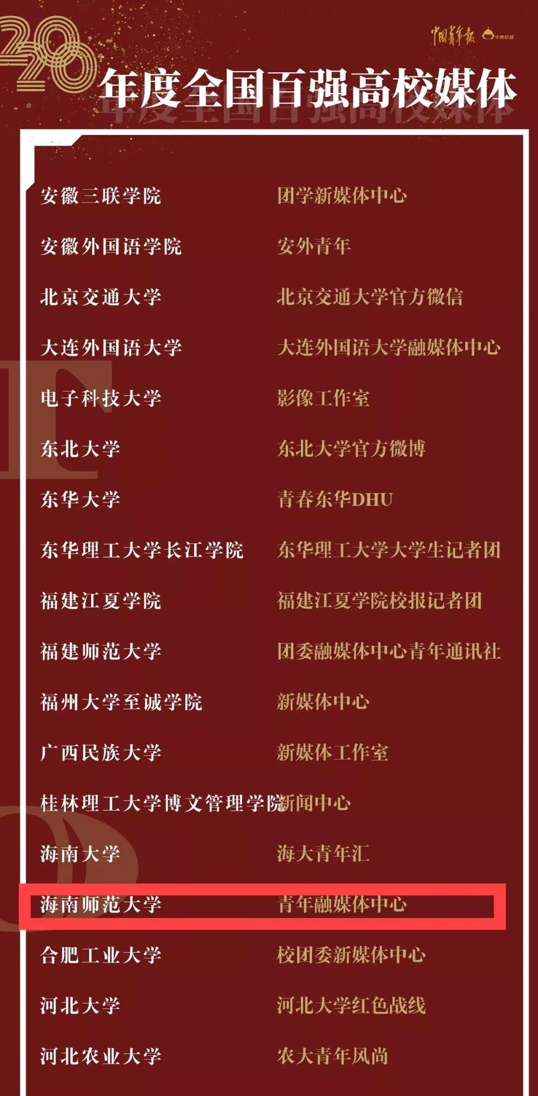 """""""共青小海獅""""青年融媒體中心斬獲兩項大獎"""