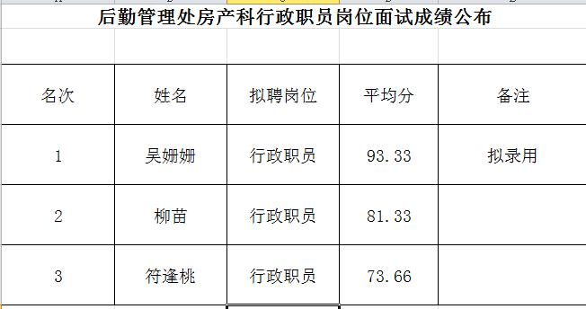 海南师范大学后勤管理处招聘行政人员考试公告(三)