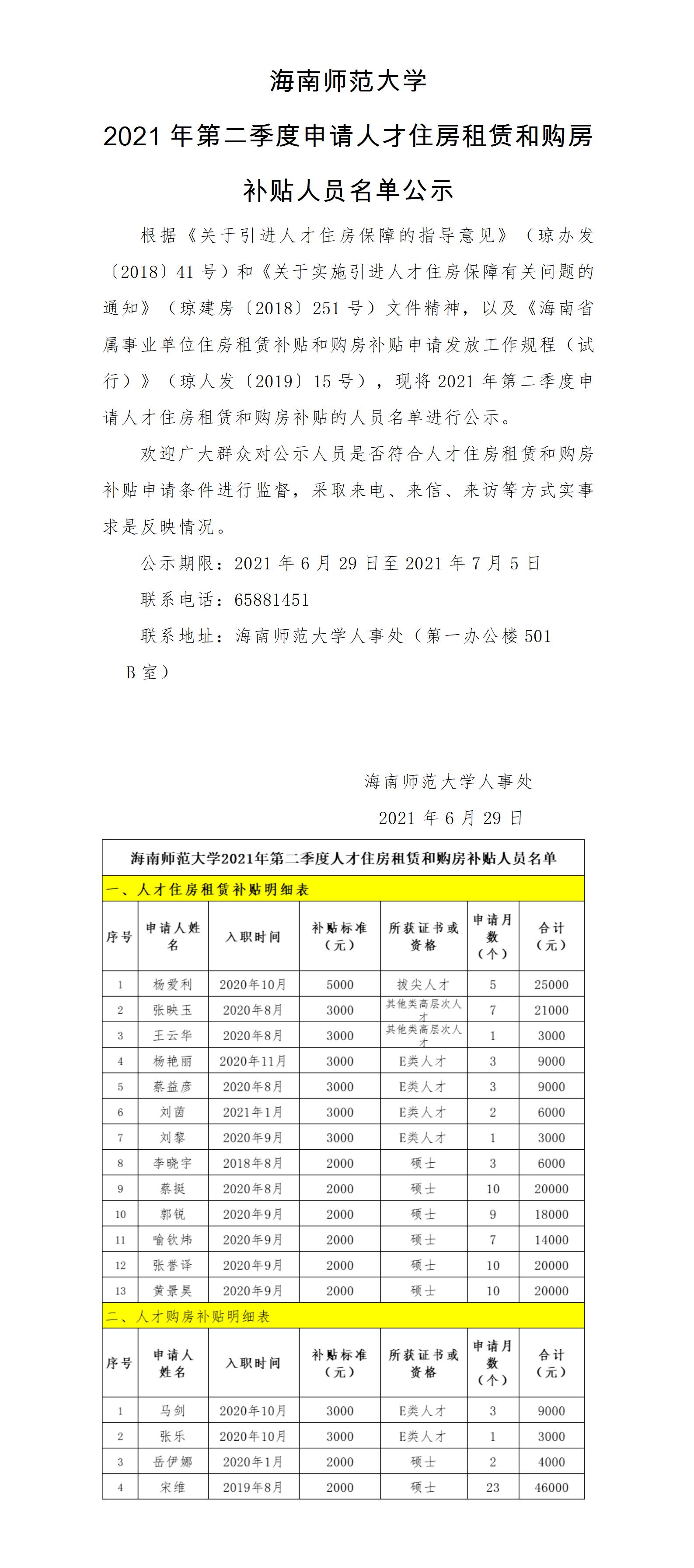 海南师范大学2021年第二季度申请人才住房租赁和购房补贴人员名单公示